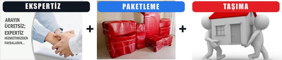 İstanbul evden eve nakliyat, şehirler arası ev taşıma, İstanbul şehirler arası evden eve nakliyat firmaları, evden eve paketleme